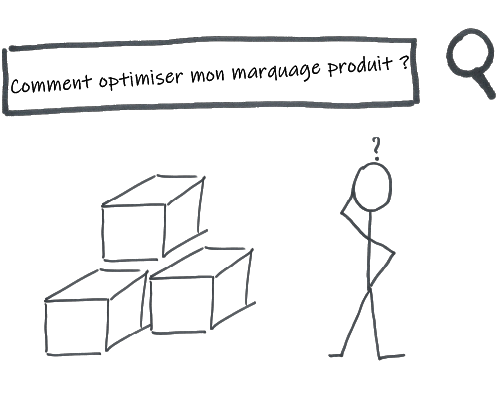 Comment optimiser le marquage de vos produits ?